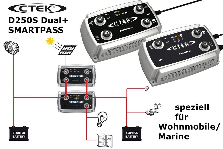 speziell f r wohnmobile ctek d250s dual smartpass. Black Bedroom Furniture Sets. Home Design Ideas