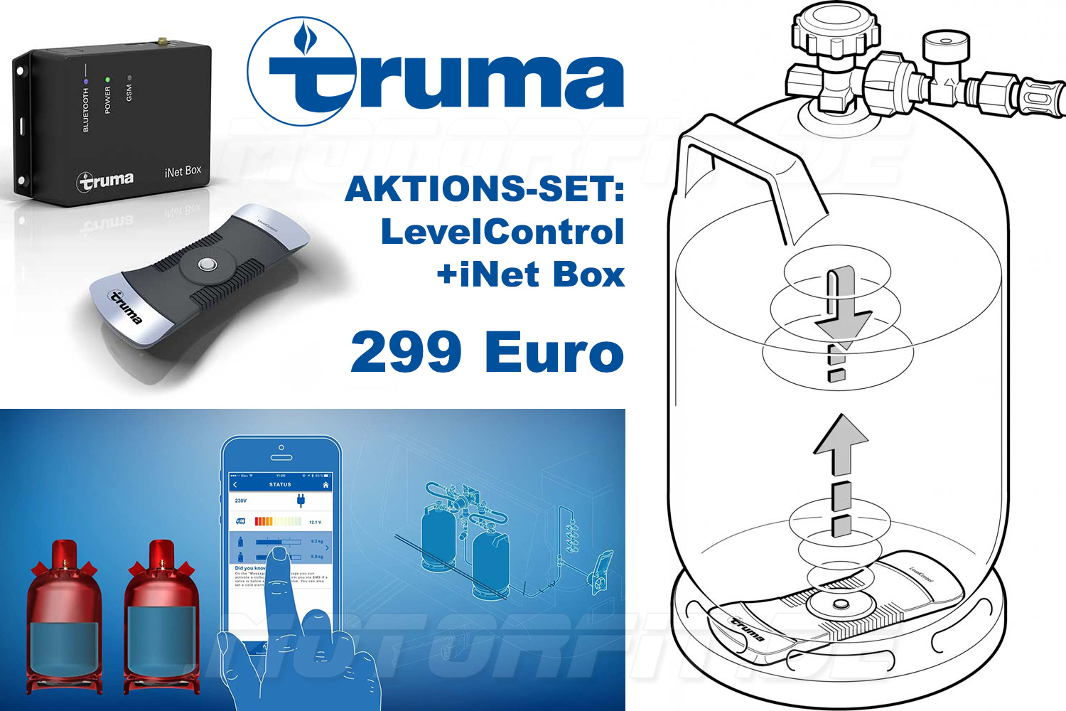 aktions set zum sonderpreis truma levelcontrol inet box. Black Bedroom Furniture Sets. Home Design Ideas