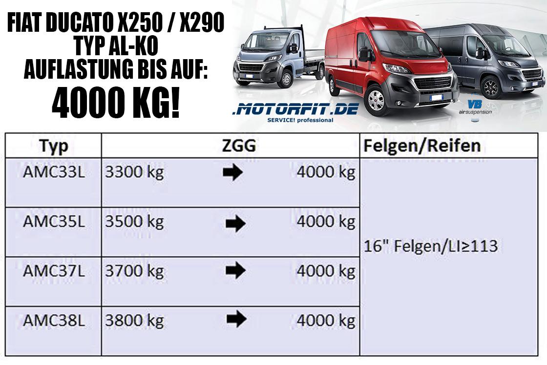 neu fiat ducato x250 x290 typ al ko auflasten bis auf 4000 kg jetzt auflasten mit motorfit. Black Bedroom Furniture Sets. Home Design Ideas