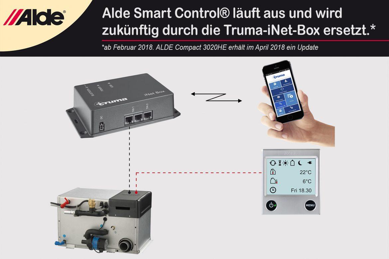 aktuelle information alde smart control l uft aus und wird zuk nftig durch die truma inet box. Black Bedroom Furniture Sets. Home Design Ideas